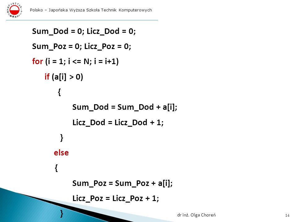 for (i = 1; i <= N; i = i+1) if (a[i] > 0) {
